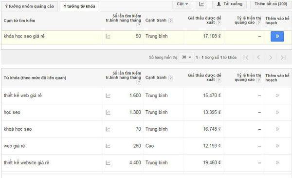 lay-y-tuong-tu-khoa-tu-cong-cu-google-keyword-planner