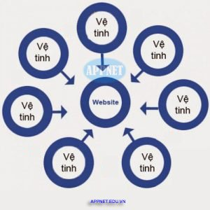 website-ve-tinh
